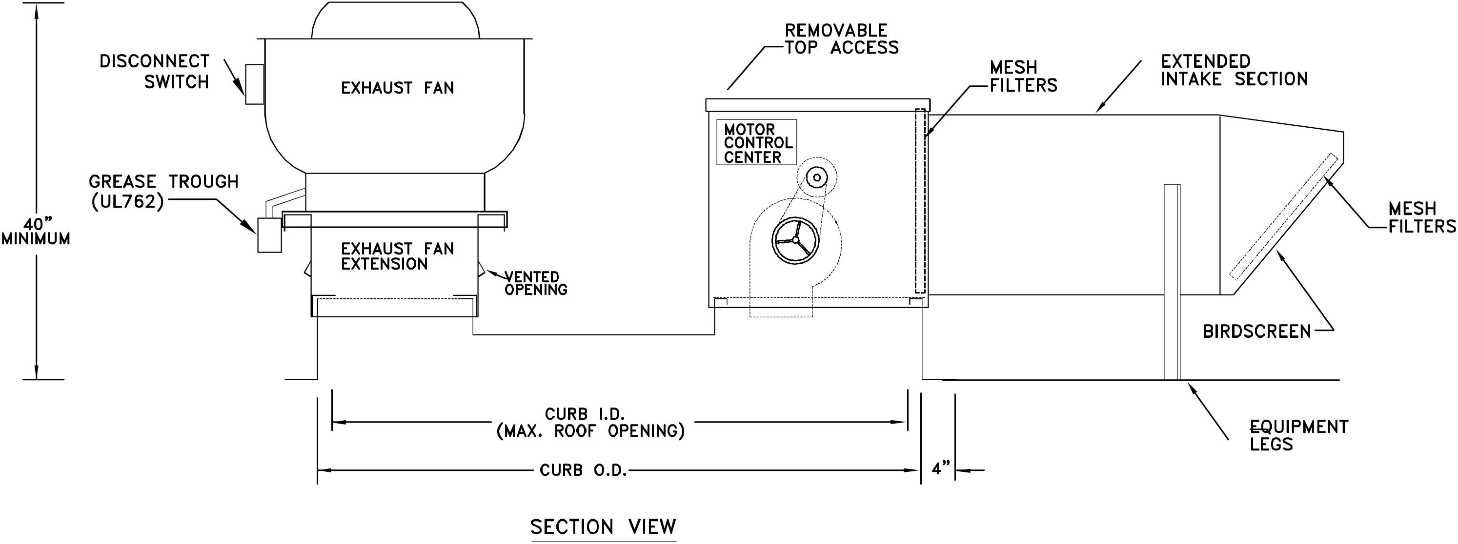 Rooftop Supply Fan Amp Fantech Offers Fresh Air Appliances